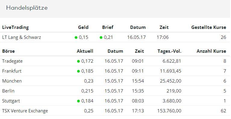 HitBTC – Erfahrungen mit App, Verifizierung, Einzahlung und Gebühren. HitBTC ist eines der größten Online Märkte im Bereich Handel mit kryptischen Währungen.