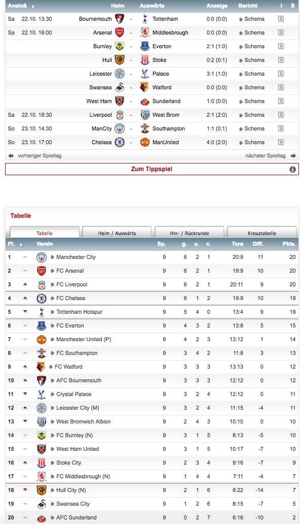 englische 1 liga