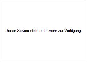 BTC/EUR (Bitcoin / Euro) Währung Chart