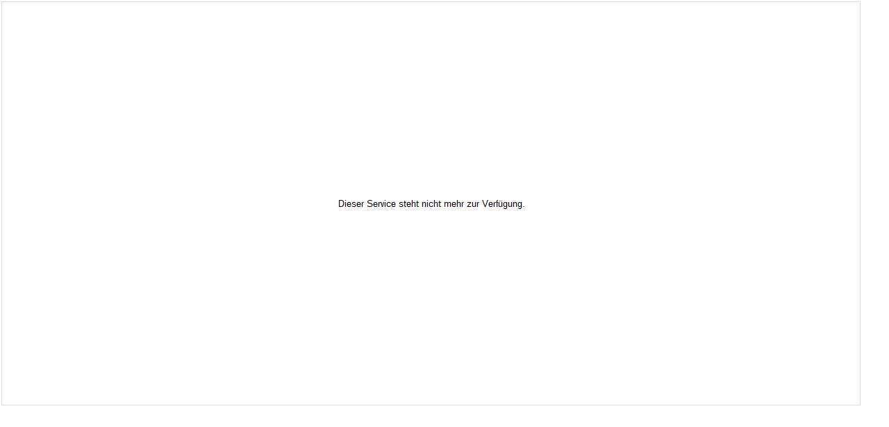 Endlos Zertifikat WF000ETH00 auf Wikifolio-Index  [Lang & Schwarz] Zertifikat Chart