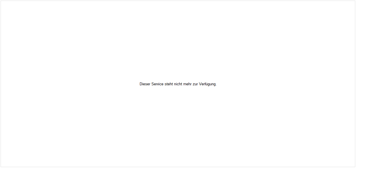 Endlos Zertifikat WF00KRYPT0 auf Wikifolio-Index  [Lang & Schwarz] Zertifikat Chart