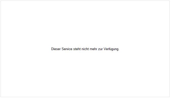 Dax Live L&S Indikation