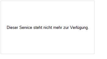 Goldpreis Rohstoff Chart
