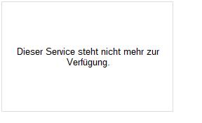Apple Aktienkurs -1 Jahr