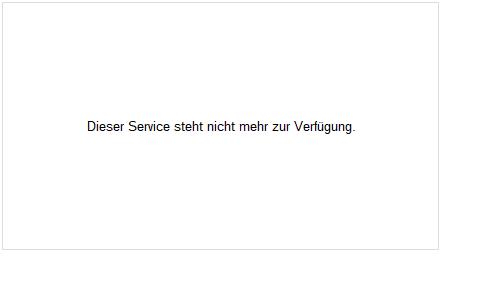 Zurich Insurance Group Aktie Chart