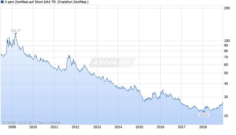 Experten erwarten steigenden Silberpreis 25249267