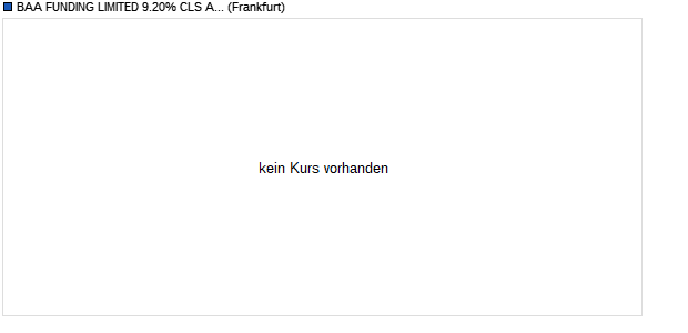 BAA FUNDING LIMITED 9.20% CLS A UNWRAP BDS . (WKN A0VX05, ISIN XS0383000675) Chart