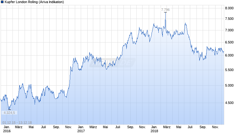 Experten erwarten steigenden Silberpreis 25245193