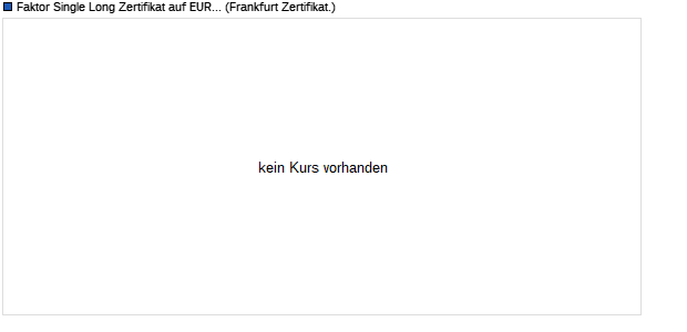 Faktor Single Long Zertifikat auf EURO STOXX 50 Vol. (WKN: CZ34KS) Chart