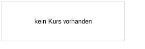 Lyxor Russell 1000 Growth UCITS ETF Chart