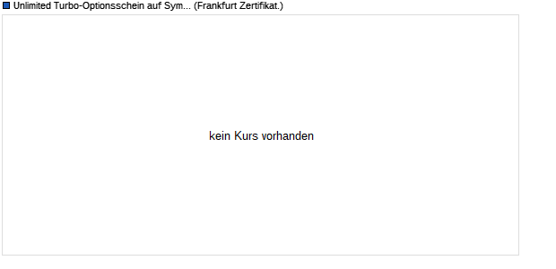 Unlimited Turbo-Optionsschein auf Symrise [Comme. (WKN: CR4TE8) Chart