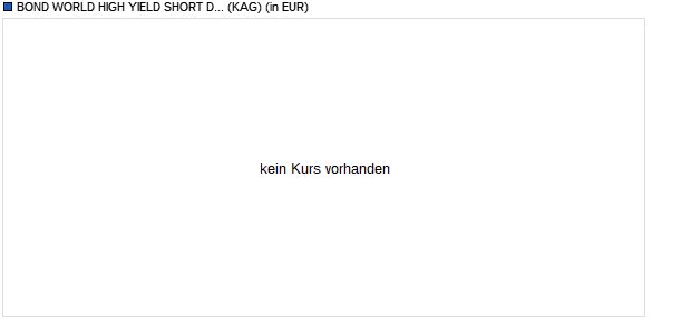 Performance des BOND WORLD HIGH YIELD SHORT DURATION I Capitalisation Fonds (WKN A14TJM, ISIN LU1022395476)