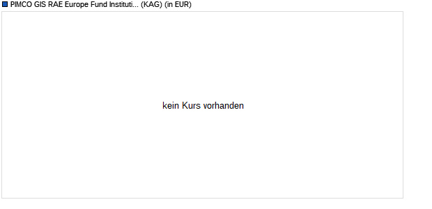 Performance des PIMCO RAE FUND. Fonds (WKN A14TZ7, ISIN IE00BWVFXX19)