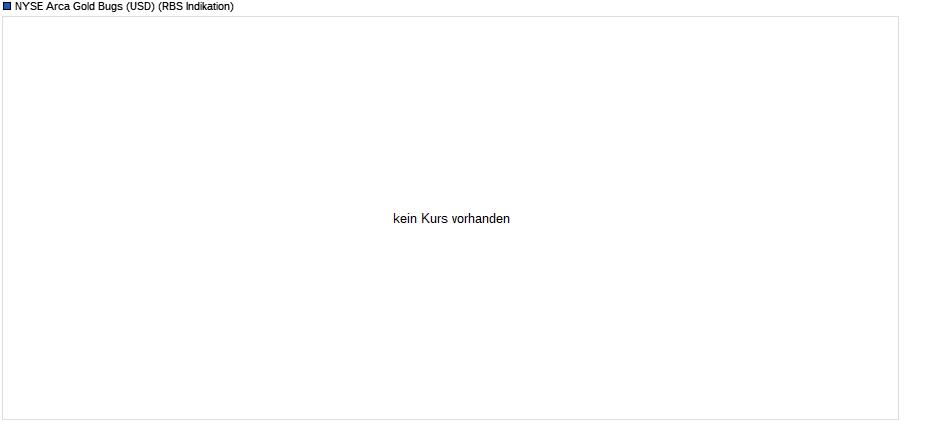 $ $ Boom der Gold/Silber Rebound ist jetzt da $ $ 27483006
