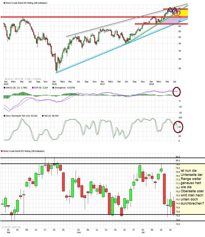 Deutsche Rohstoff Ag Aktienkurs