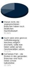 Exane BNP stuft Qiagen ab | Qiagen | Artikel | Boerse-Go.de