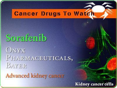 Cancer Drugs to watch: 1940782