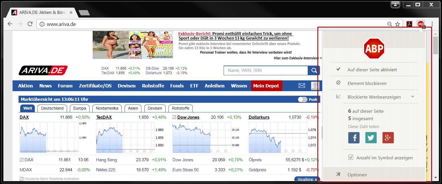 Ariva Börsenkurse