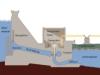 Laufwasserkraftwerk ? Wikipedia