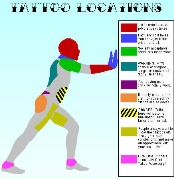 an welcher Stelle seid ihr tätowiert? Angehängte Grafik: tatoo.jpg